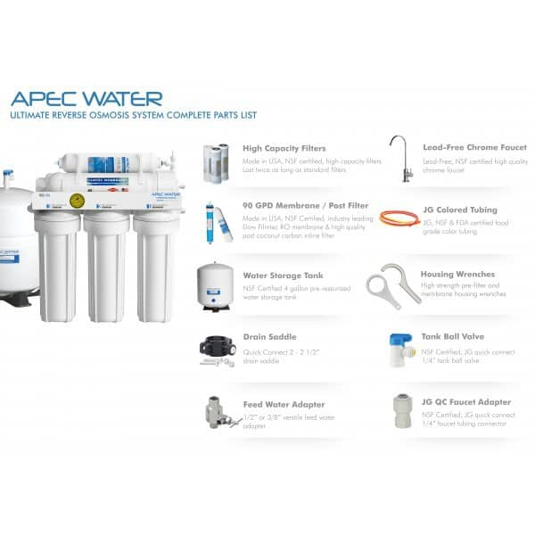 APEC Top Tier 5-Stage Ultra Safe RO Filter System Review - reverse osmosis system